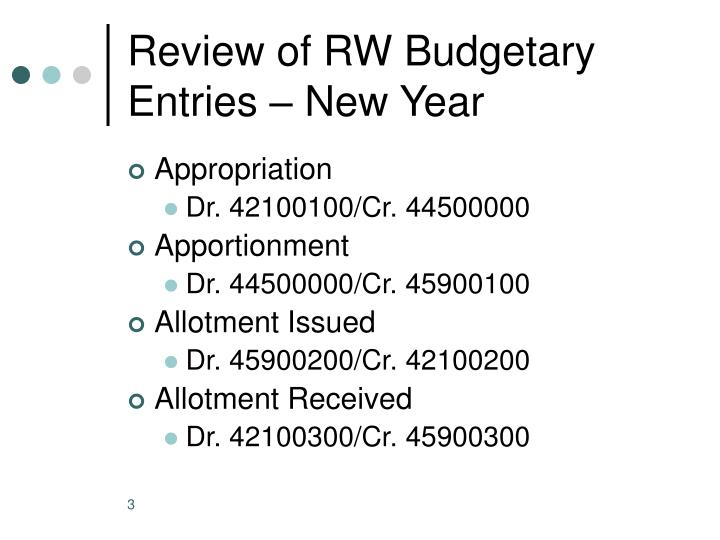Review of rw budgetary entries new year