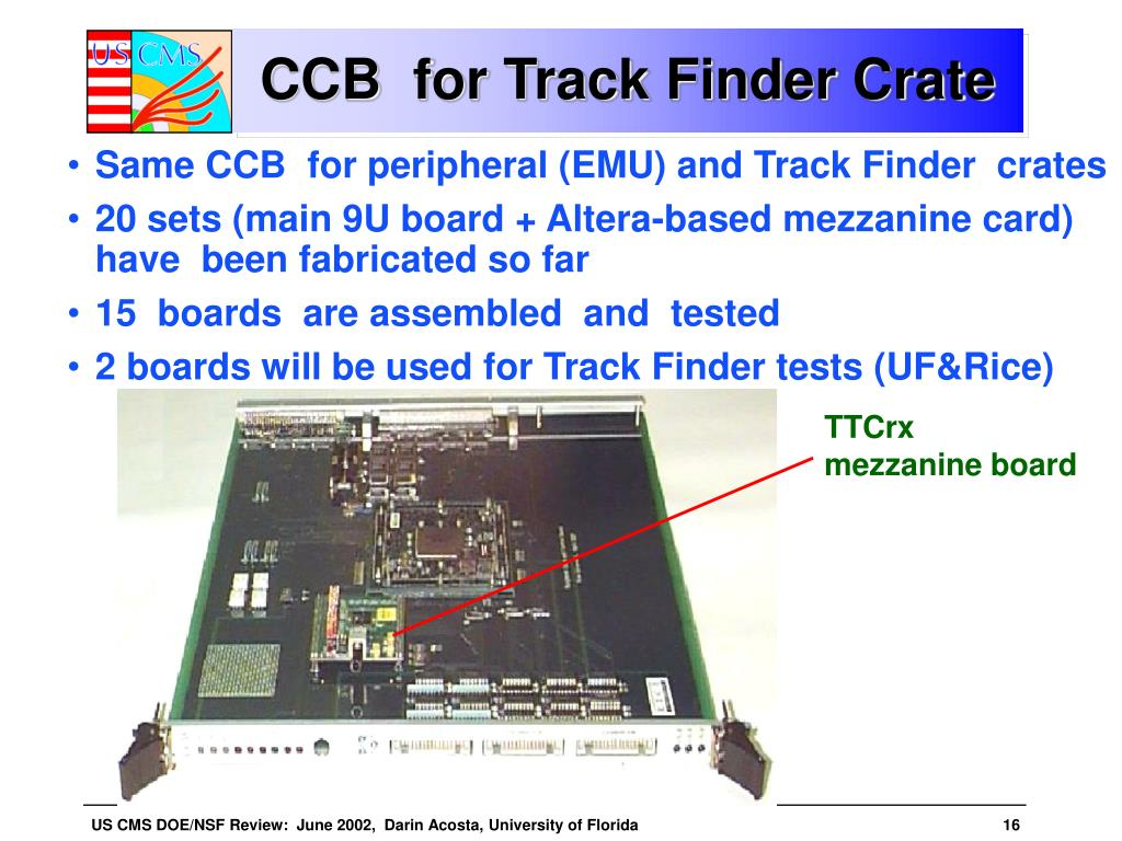 CCB  for Track Finder Crate