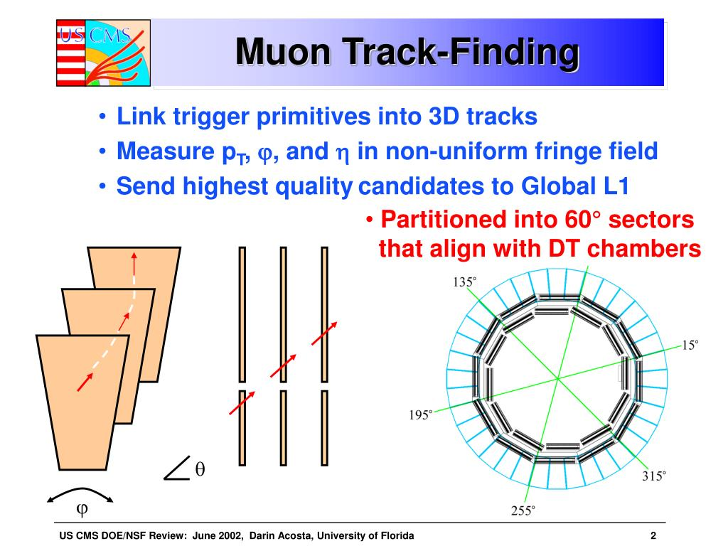 Muon Track-Finding