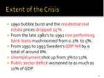 extent of the crisis