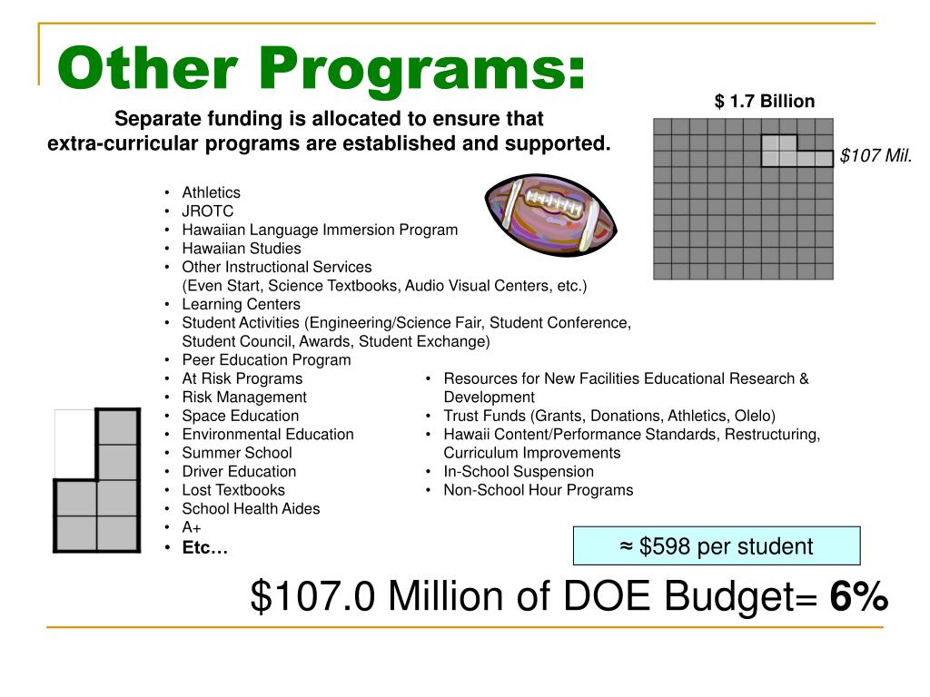 Other Programs: