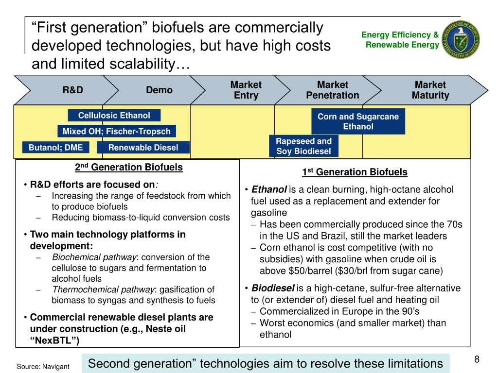 """""""First generation"""" biofuels are commercially developed technologies, but have high costs"""