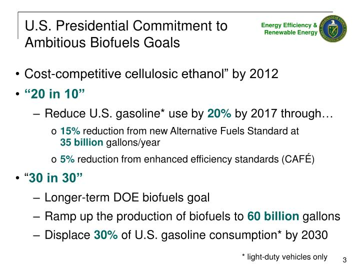 U s presidential commitment to ambitious biofuels goals