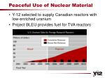 peaceful use of nuclear material
