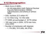 y 12 demographics