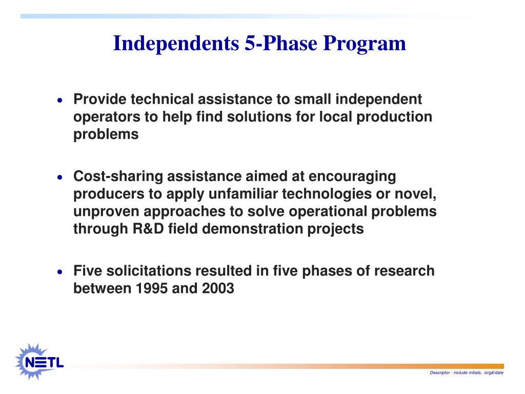 Independents 5-Phase Program