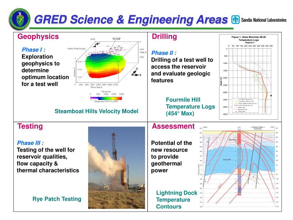 GRED Science & Engineering Areas