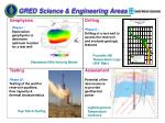 gred science engineering areas
