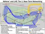 abilene and lhc tier 2 near term networking