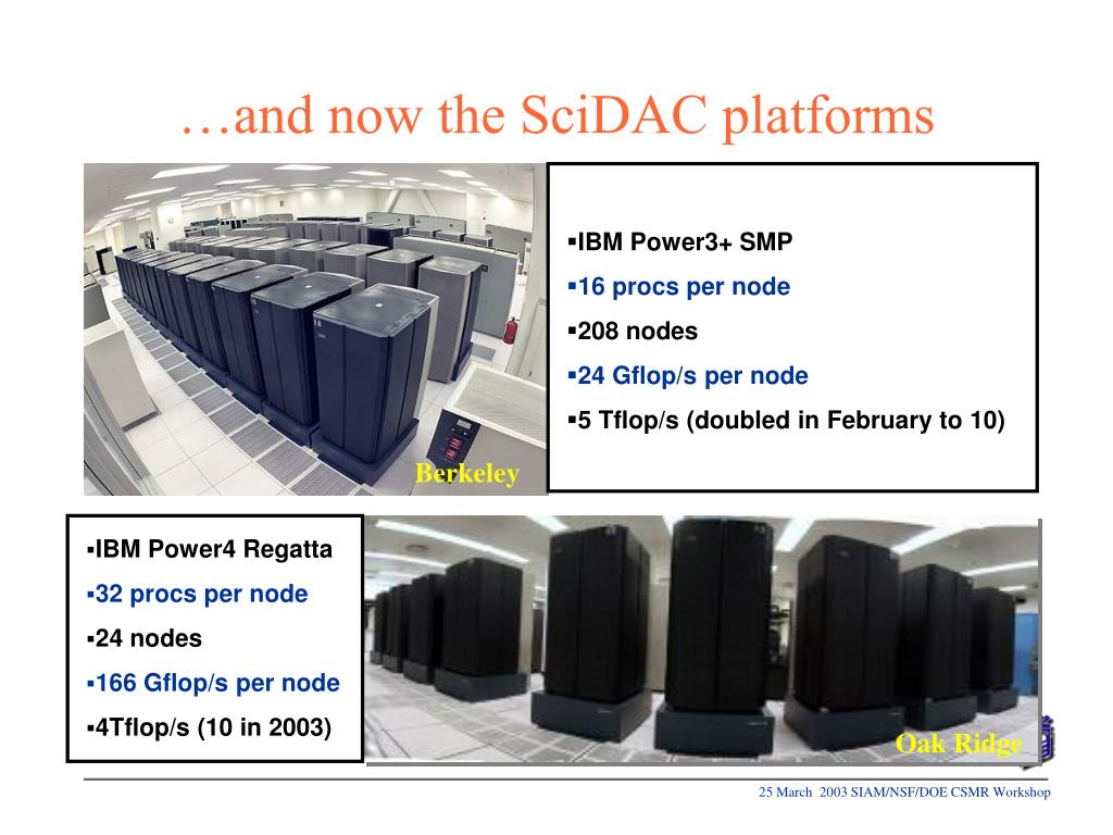 …and now the SciDAC platforms
