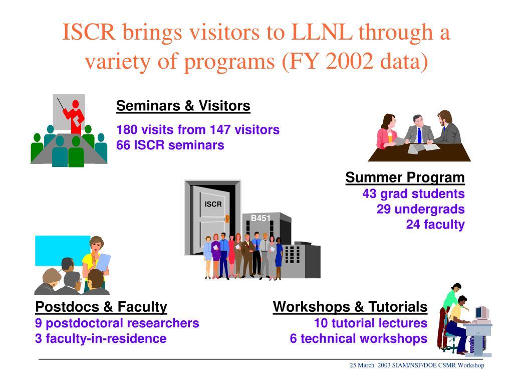 Seminars & Visitors