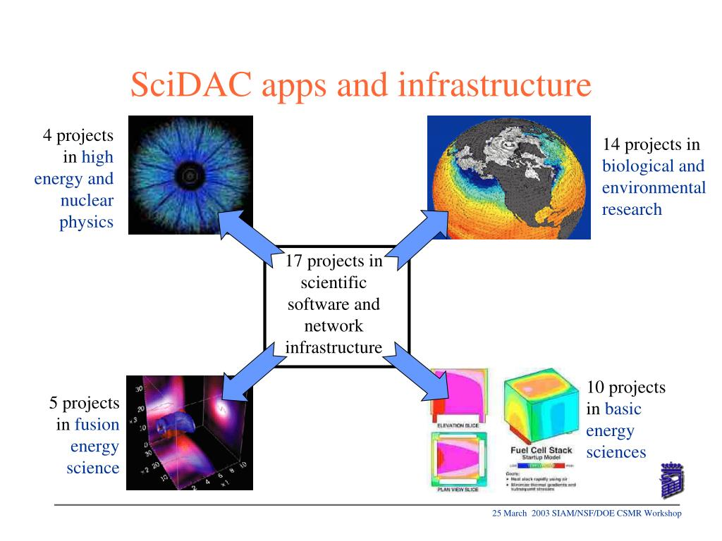 17 projects in scientific software and network infrastructure