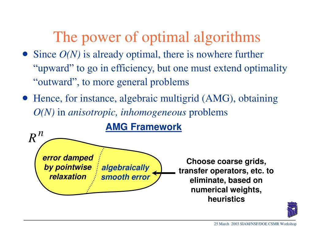 AMG Framework