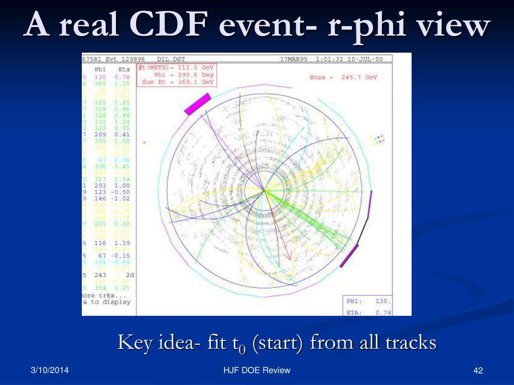 A real CDF event- r-phi view