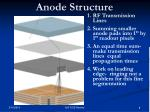 anode structure