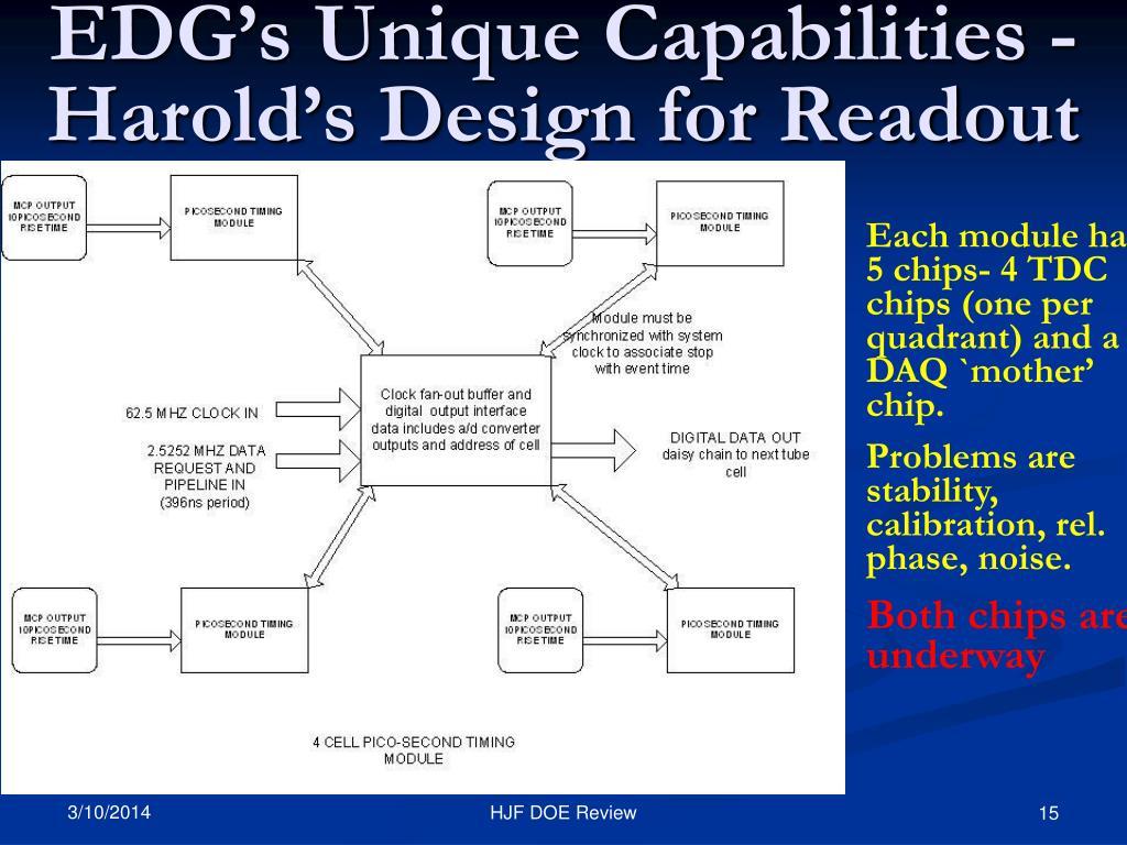 EDG's Unique Capabilities - Harold's Design for Readout