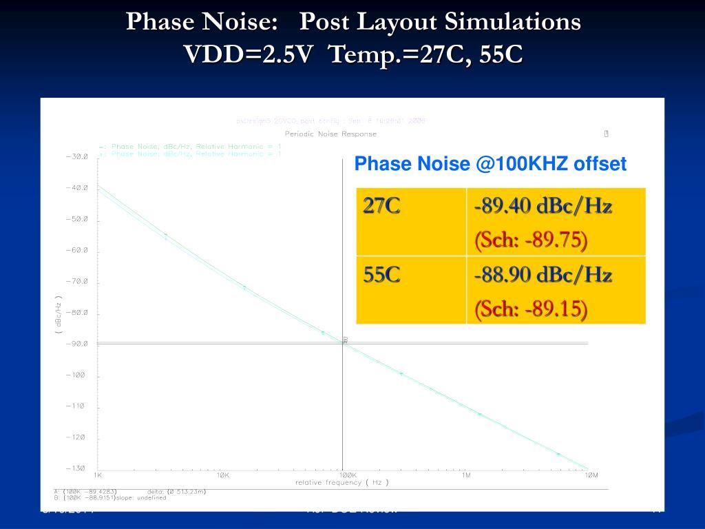 Phase Noise:   Post Layout Simulations