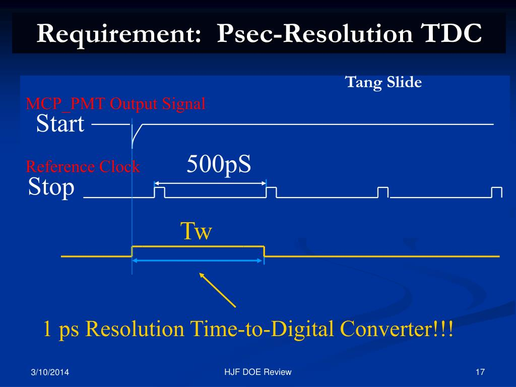 Requirement:  Psec-Resolution TDC