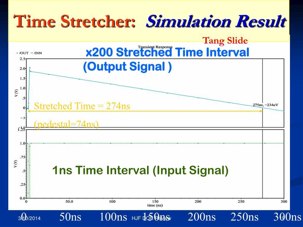 Time Stretcher: