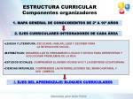 estructura curricular componentes organizadores