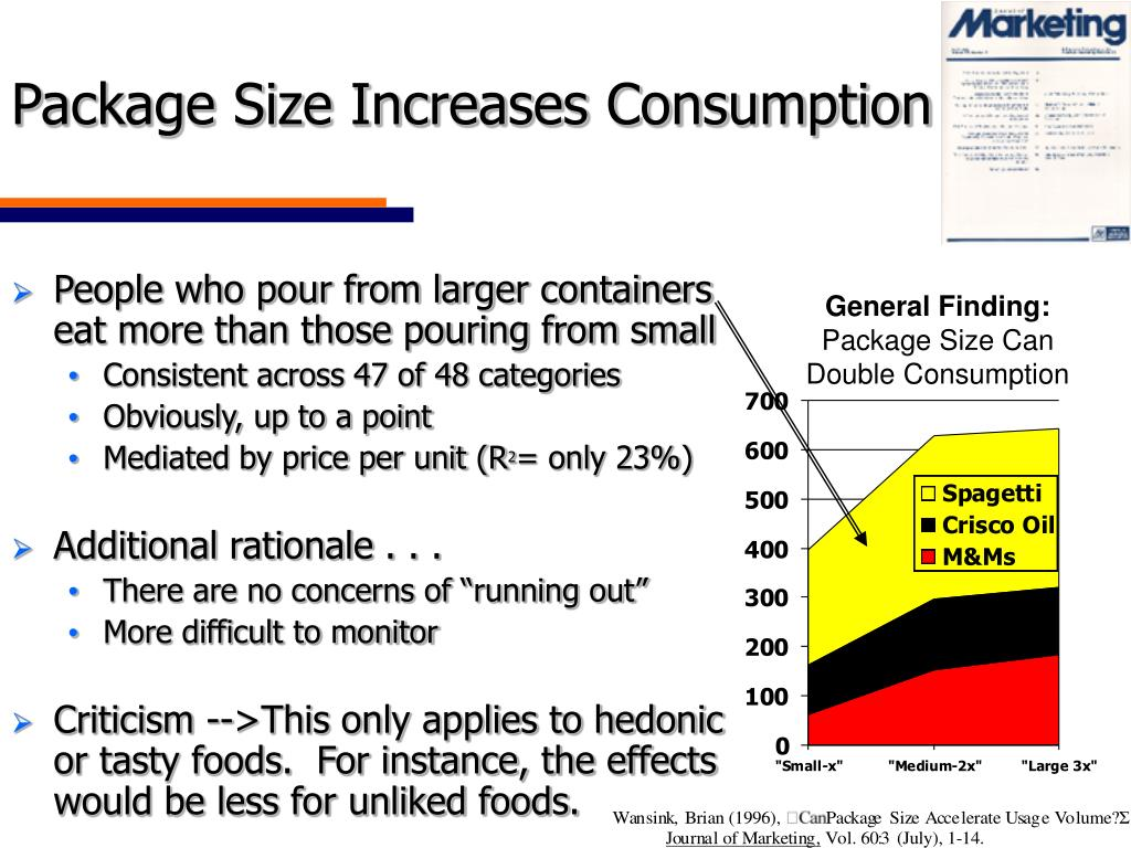 Package Size Increases Consumption