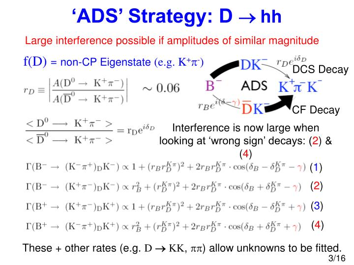 'ADS' Strategy: D