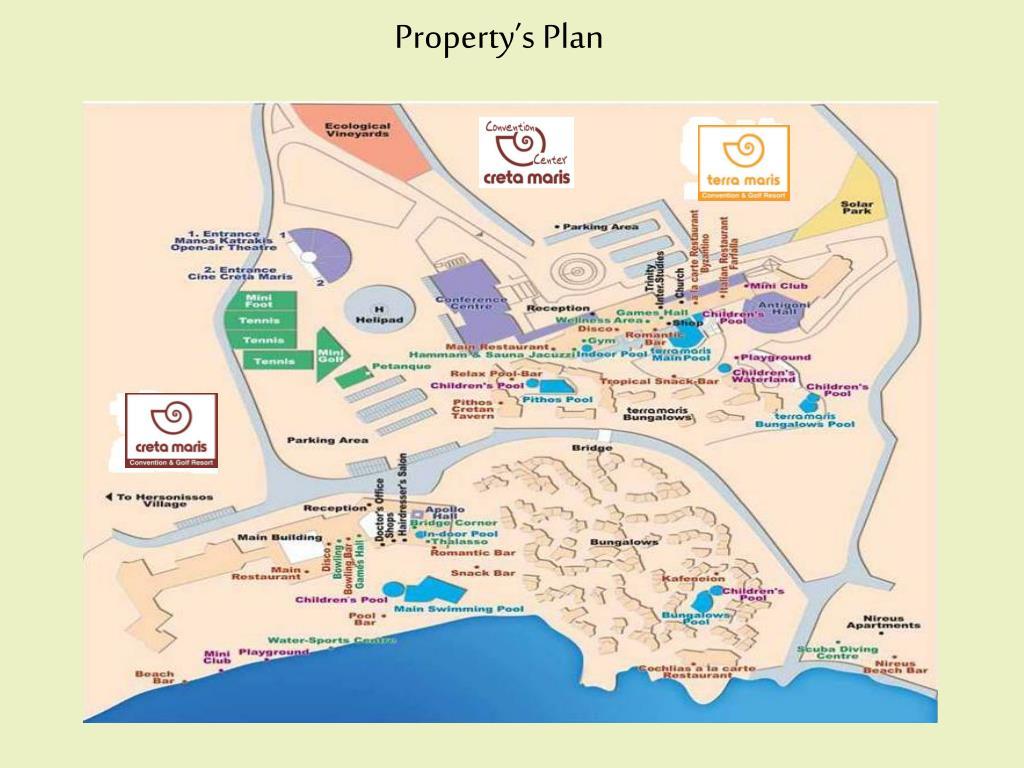 Property's Plan