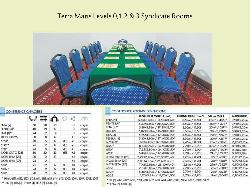 Terra Maris Levels 0,1,2 & 3 Syndicate Rooms