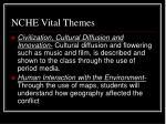 nche vital themes