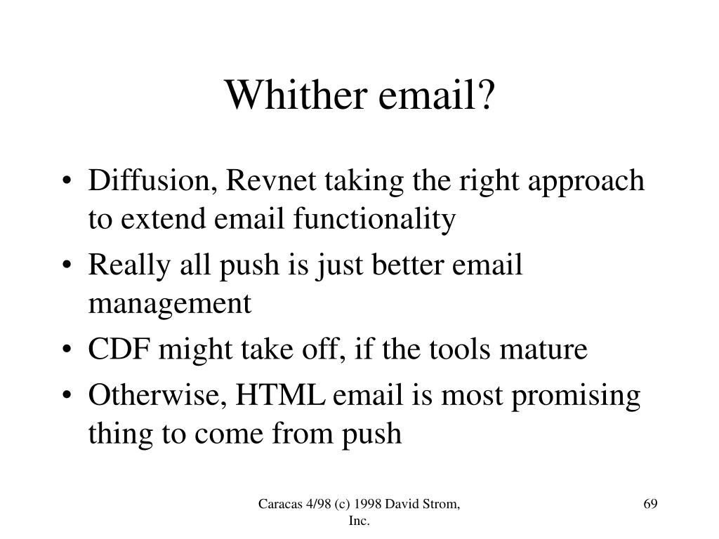 Whither email?