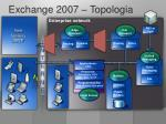 exchange 2007 topolog ia