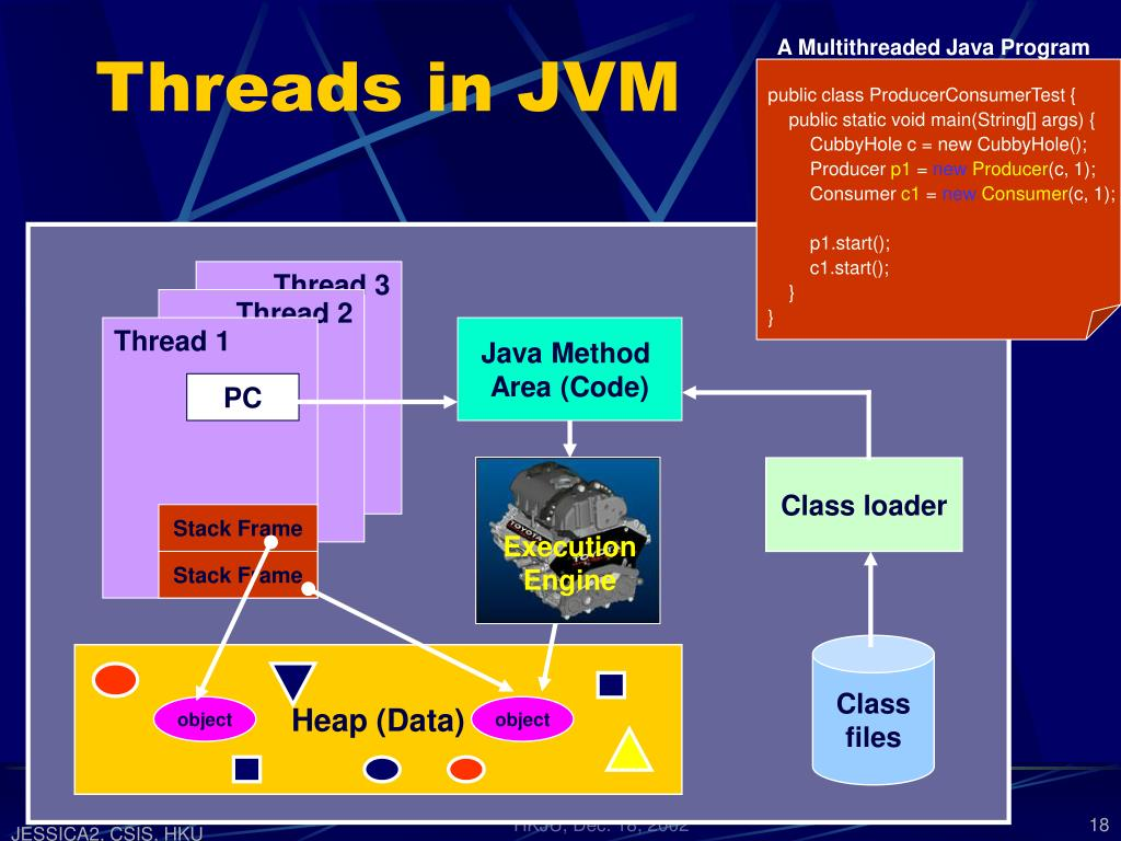 PPT - JESSICA2: A Distributed Java Virtual Machine with