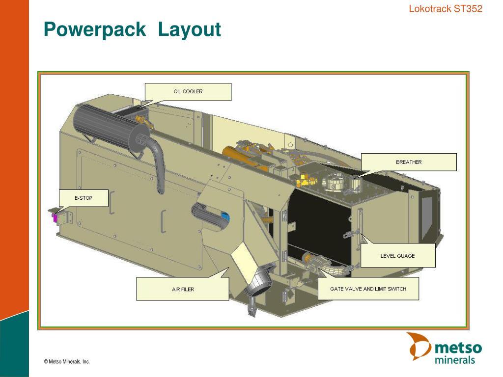 Lokotrack ST352