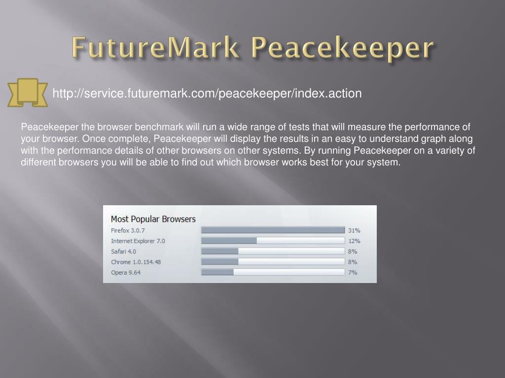 FutureMark Peacekeeper
