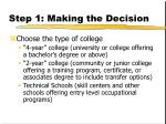 step 1 making the decision
