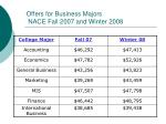 offers for business majors nace fall 2007 and winter 2008