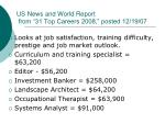 us news and world report from 31 top careers 2008 posted 12 19 07