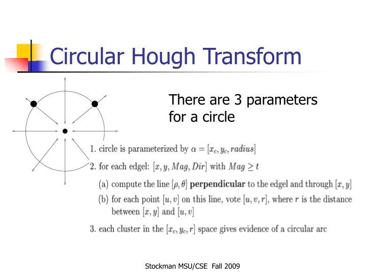Circular Hough Transform