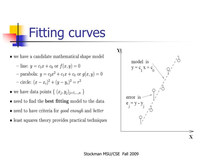 Fitting curves