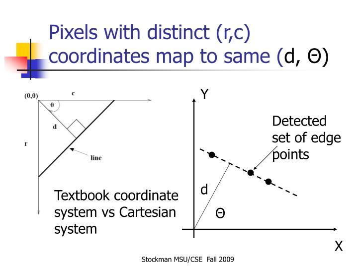 Pixels with distinct (r,c) coordinates map to same (