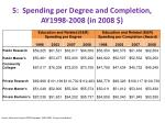 5 spending per degree and completion ay1998 2008 in 2008