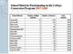 school districts participating in the college connection program 2007 2008