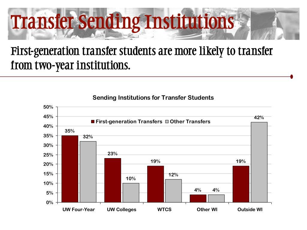 Transfer Sending Institutions