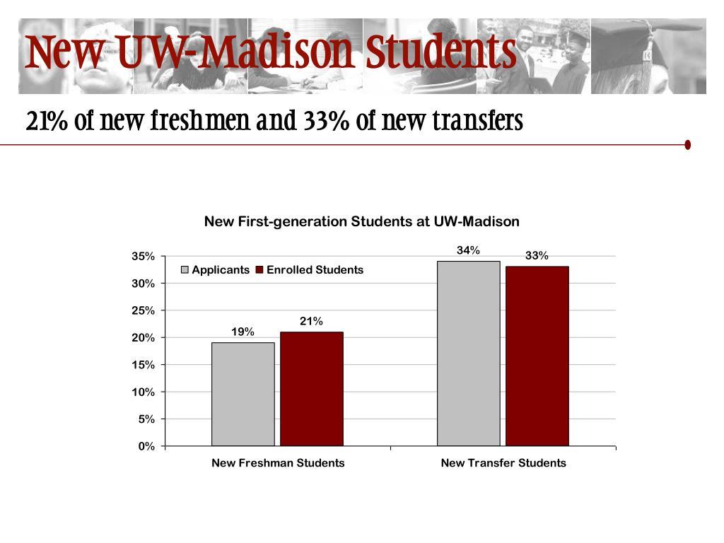 New UW-Madison Students