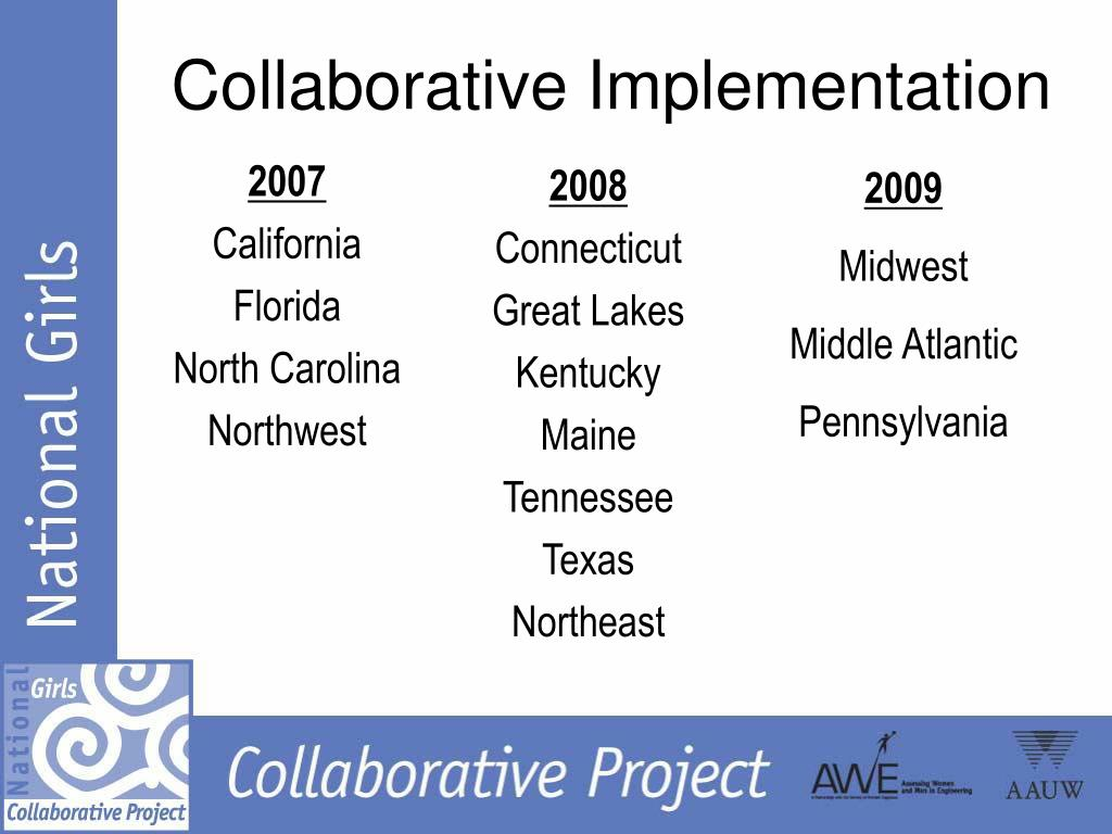 Collaborative Implementation