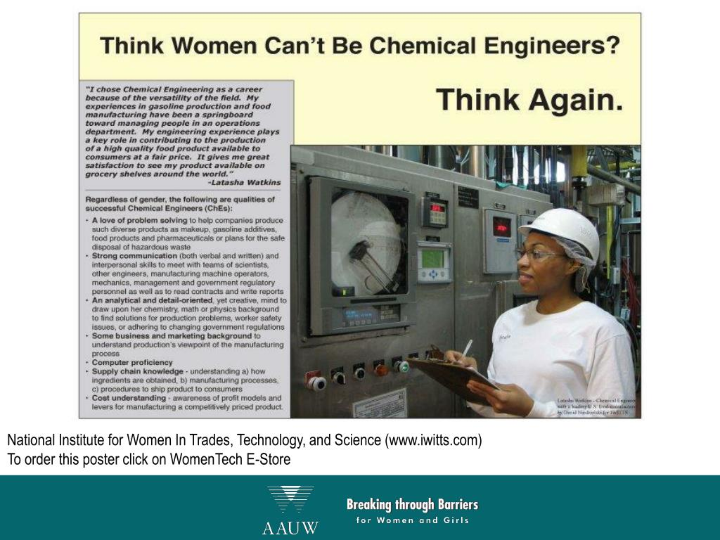 National Institute for Women In Trades, Technology, and Science (www.iwitts.com)