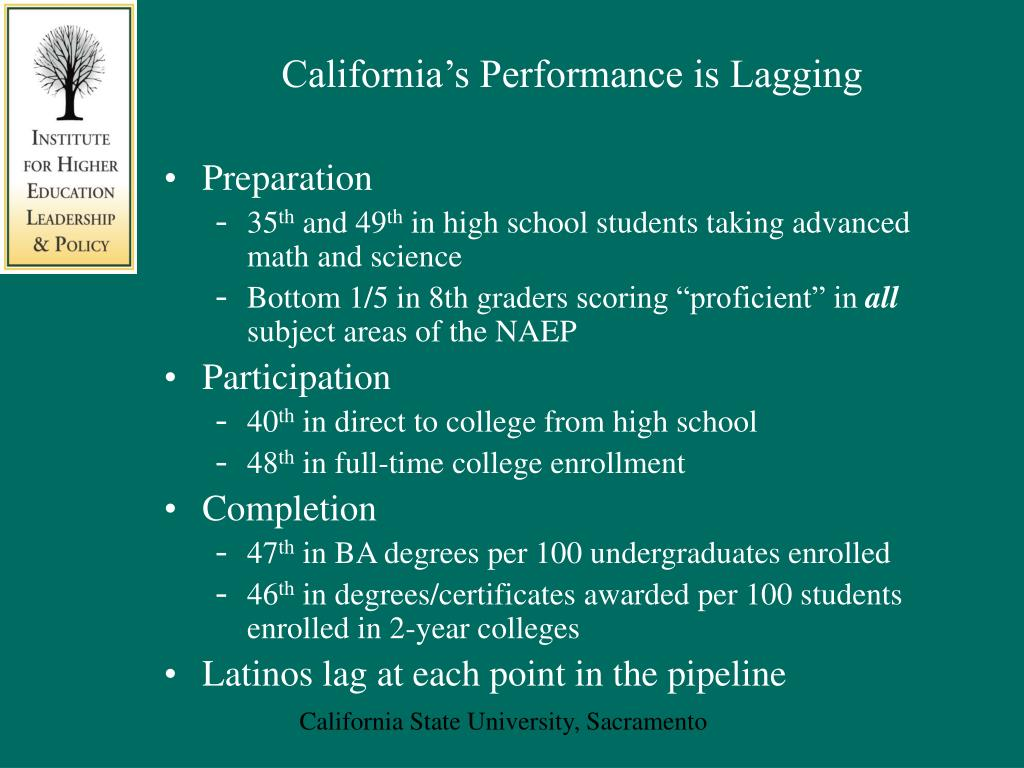 California's Performance is Lagging