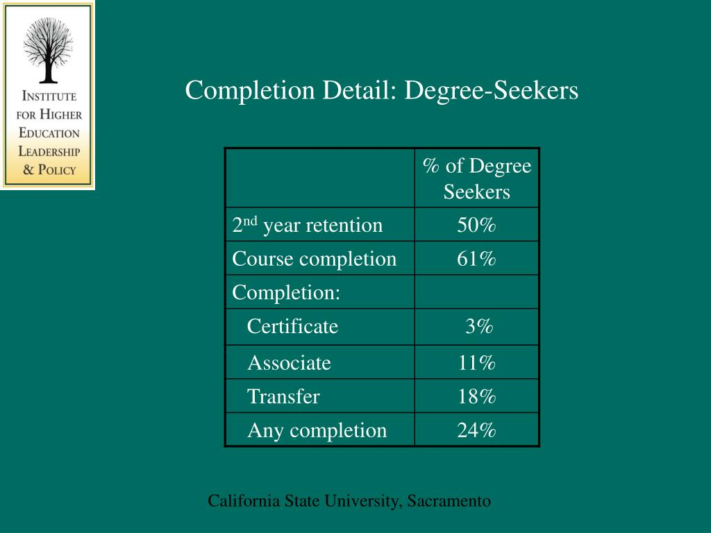 Completion Detail: Degree-Seekers