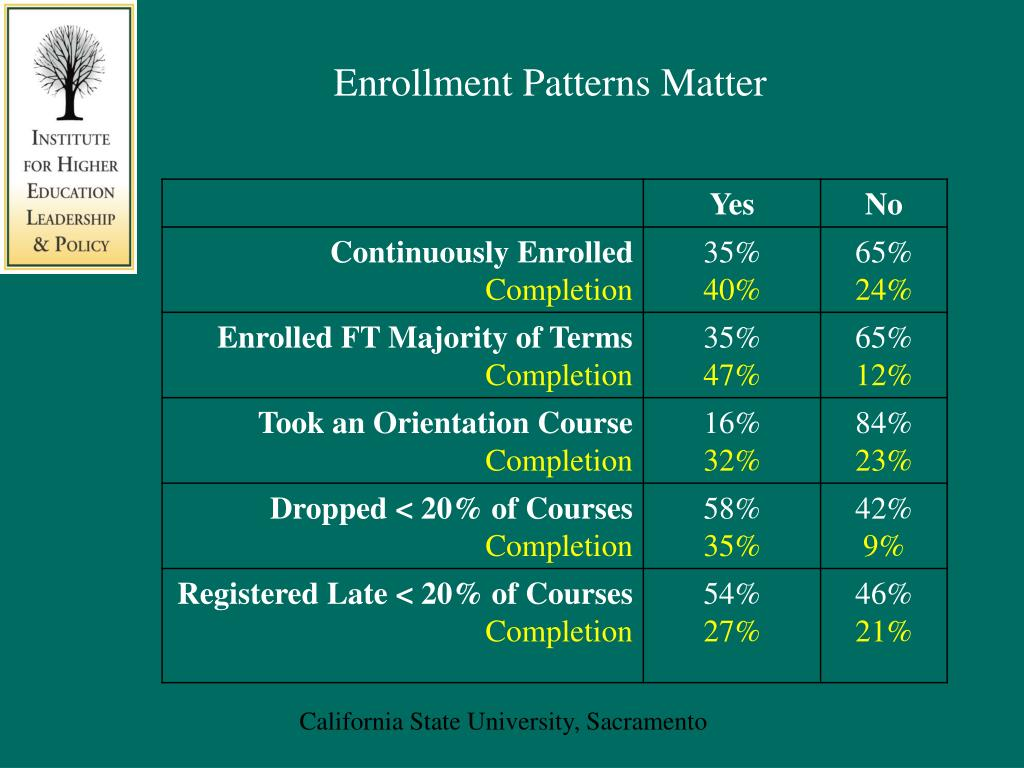 Enrollment Patterns Matter