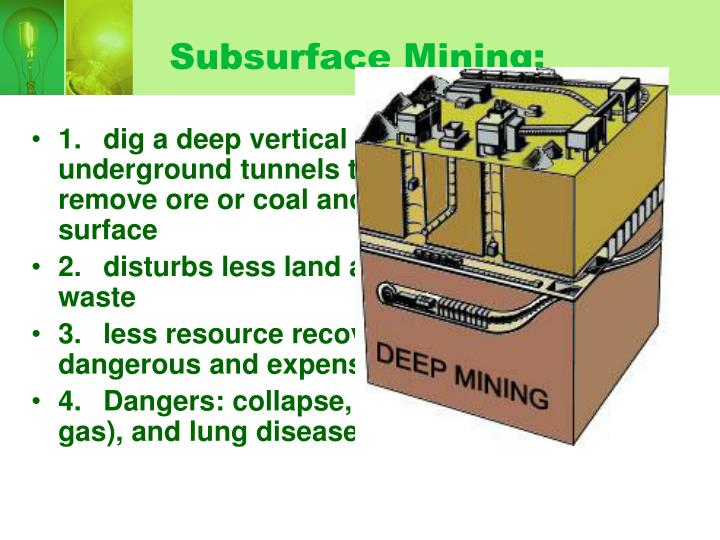 Subsurface Mining: